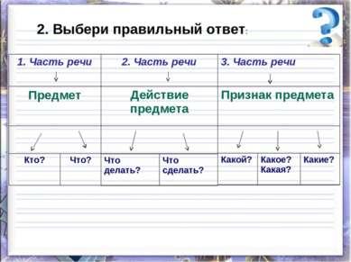 2. Выбери правильный ответ: 1. Часть речи Предмет Кто? Что? 2. Часть речи Дей...