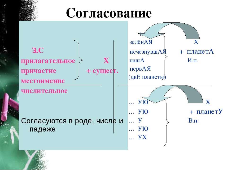 Согласование З.С прилагательное Х причастие + сущест. местоимение числительно...