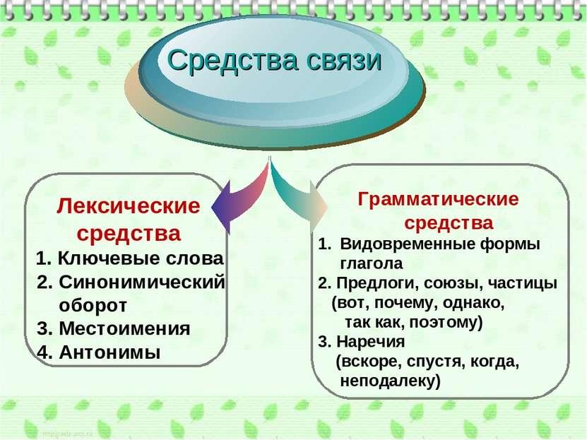 Лексические средства 1. Ключевые слова 2. Синонимический оборот 3. Местоимени...