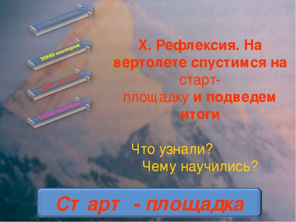 X. Рефлексия. На вертолете спустимся на старт- площадку и подведем итоги Что ...