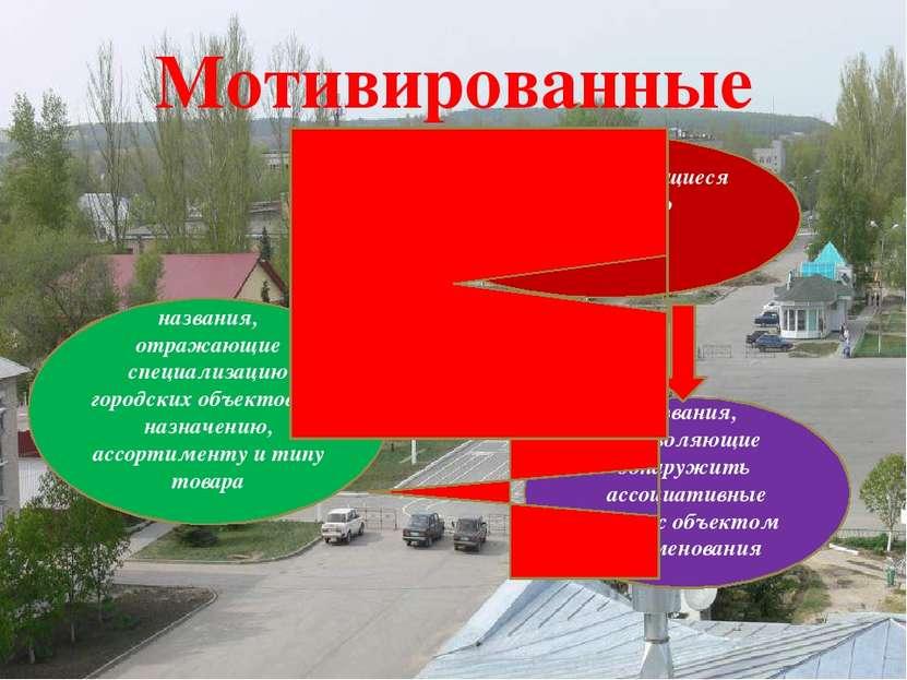 Мотивированные названия. названия, опирающиеся на городскую топонимику назван...
