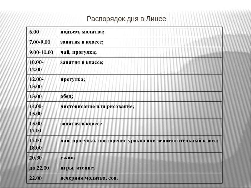 Распорядок дня в Лицее 6.00 подъем, молитва; 7.00-9.00 занятия в классе; 9.00...