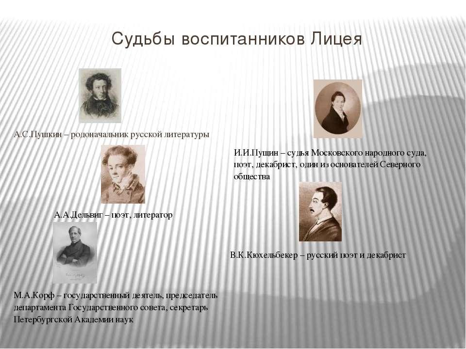 Судьбы воспитанников Лицея А.С.Пушкин – родоначальник русской литературы И.И....