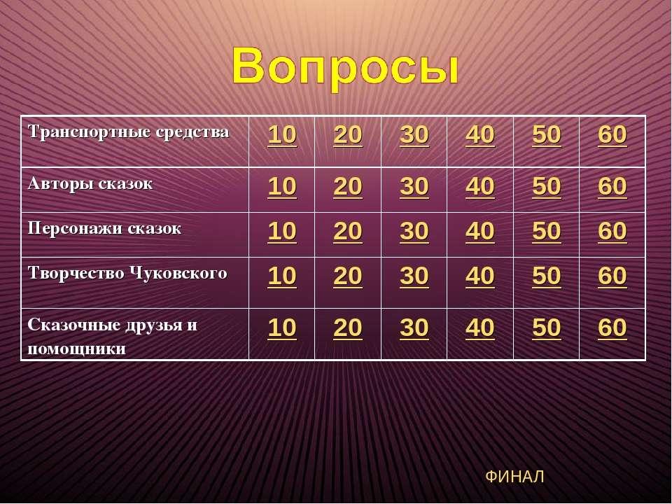 ФИНАЛ Транспортные средства 10 20 30 40 50 60 Авторы сказок 10 20 30 40 50 60...