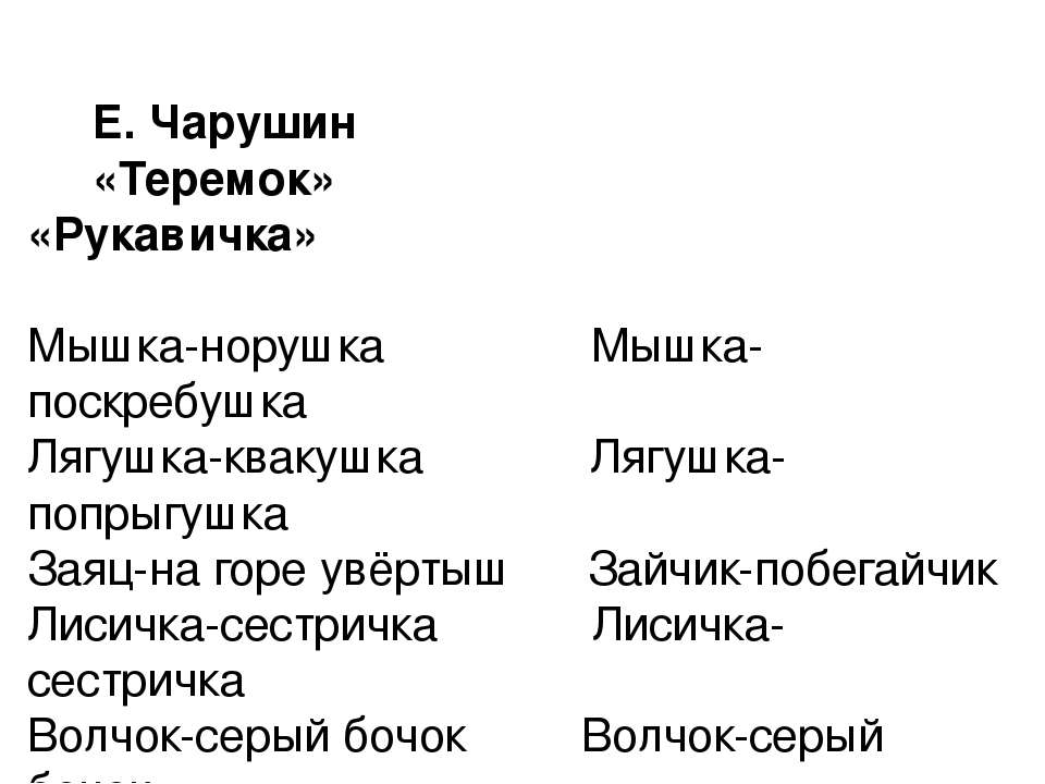 Е. Чарушин «Теремок» «Рукавичка» Мышка-норушка Мышка-поскребушка Лягушка-квак...