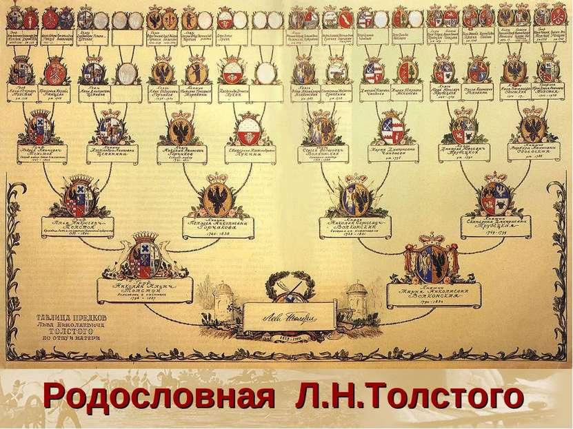 Родословная Л.Н.Толстого