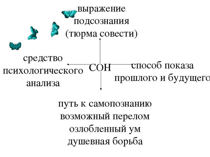 средство психологического анализа выражение подсознания (тюрма совести) спосо...