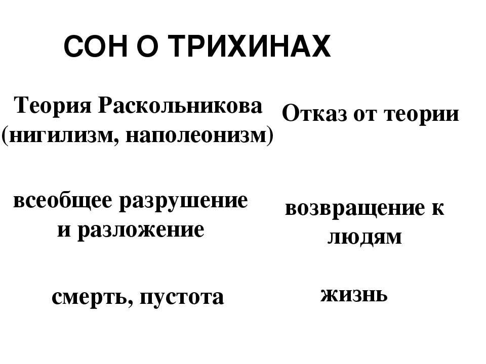СОН О ТРИХИНАХ Теория Раскольникова (нигилизм, наполеонизм) всеобщее разрушен...