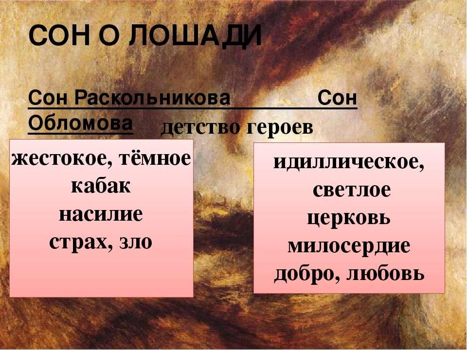 СОН О ЛОШАДИ Сон Раскольникова Сон Обломова жестокое, тёмное кабак насилие ст...