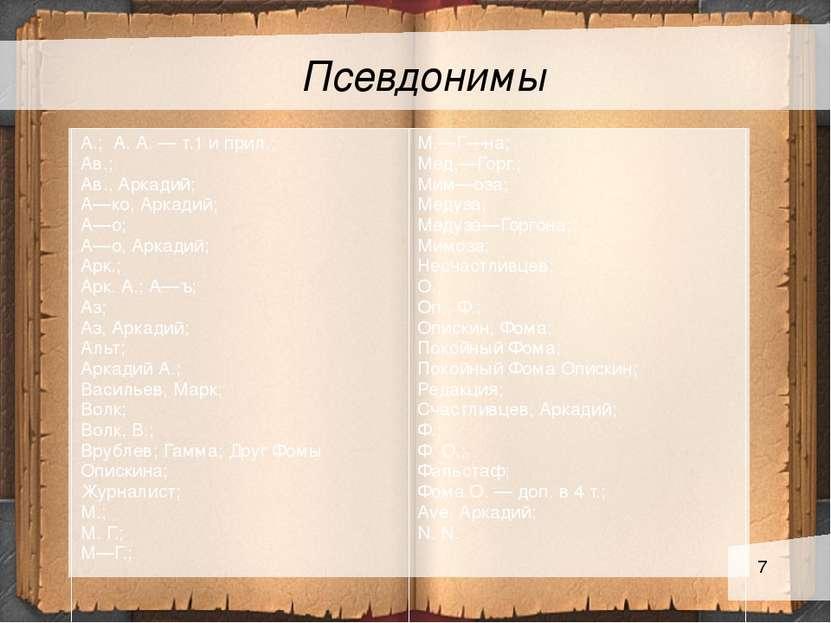 Псевдонимы А.; А. А. — т.1 и прил.; Ав.; Ав., Аркадий; А—ко, Аркадий; А—о; А—...