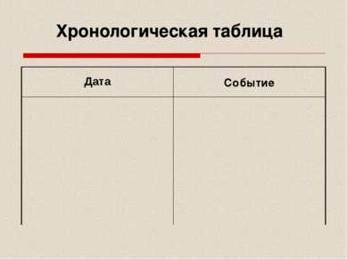 Хронологическая таблица Дата Событие