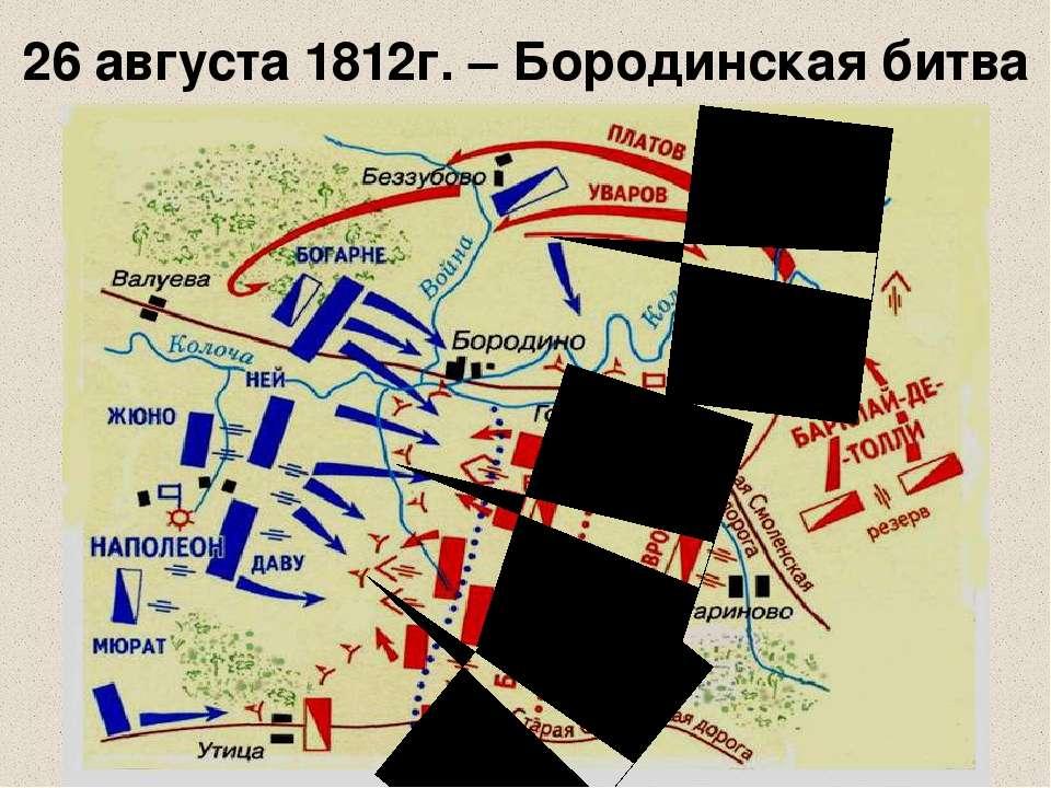 26 августа 1812г. – Бородинская битва