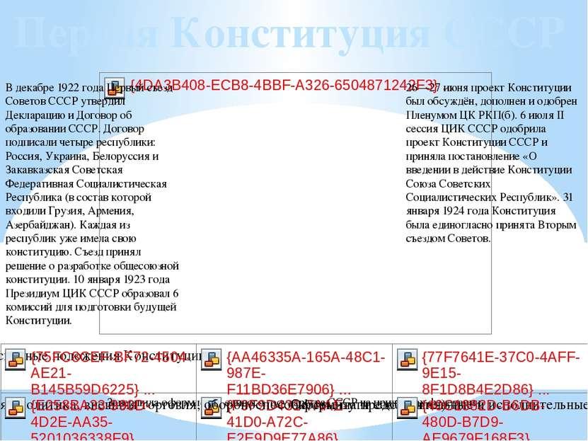 Первая Конституция СССР В декабре 1922 года Первый съезд Советов СССР утверди...