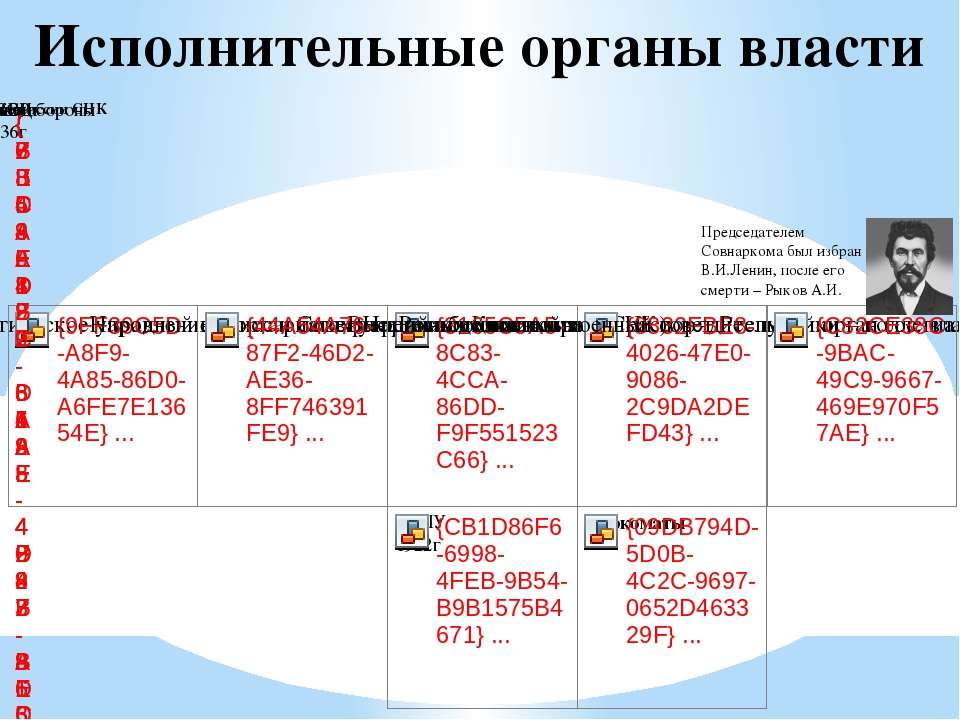Исполнительные органы власти Председателем Совнаркома был избран В.И.Ленин, п...