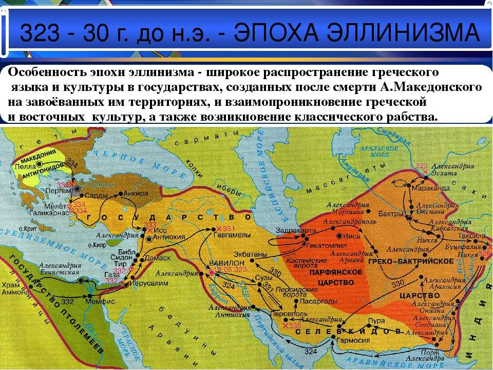 323 - 30 г. до н.э. - ЭПОХА ЭЛЛИНИЗМА Особенность эпохи эллинизма - широкое р...