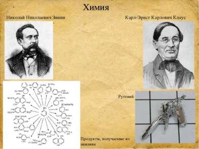 Химия Николай Николаевич Зинин Продукты, получаемые из анилина Карл-Эрнст Кар...
