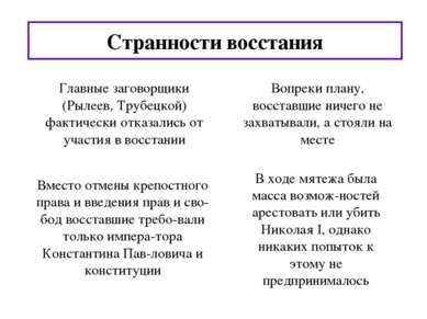 Странности восстания Главные заговорщики (Рылеев, Трубецкой) фактически отказ...