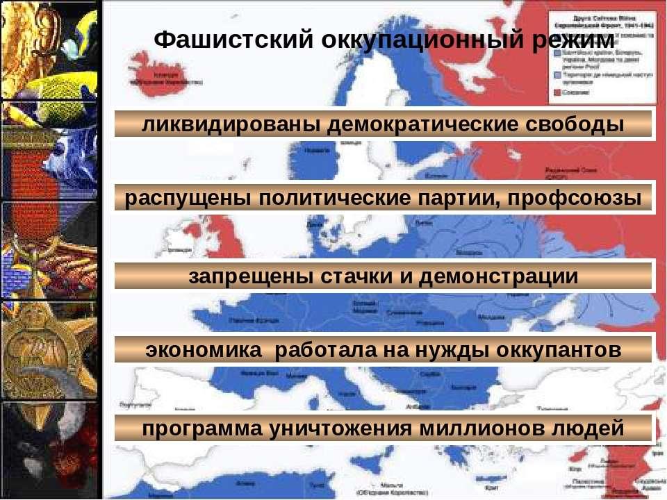 ликвидированы демократические свободы Фашистский оккупационный режим распущен...