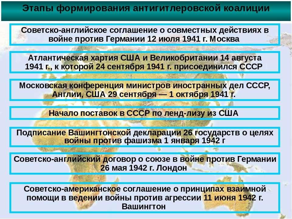 Этапы формирования антигитлеровской коалиции Советско-английское соглашение о...