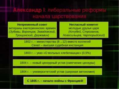 Александр I: либеральные реформы начала царствования 1802 г. – министерства (...