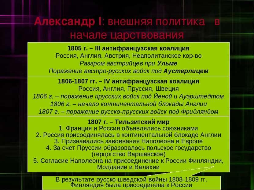 Александр I: внешняя политика в начале царствования 1805 г. – III антифранцуз...