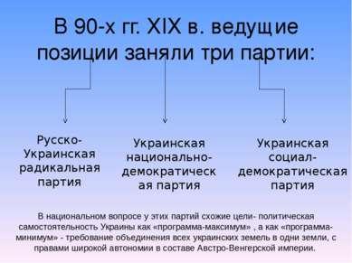 В 90-х гг. XIX в. ведущие позиции заняли три партии: Русско-Украинская радика...