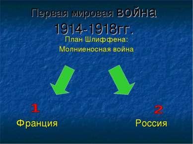Первая мировая война 1914-1918гг. План Шлиффена: Молниеносная война Франция Р...