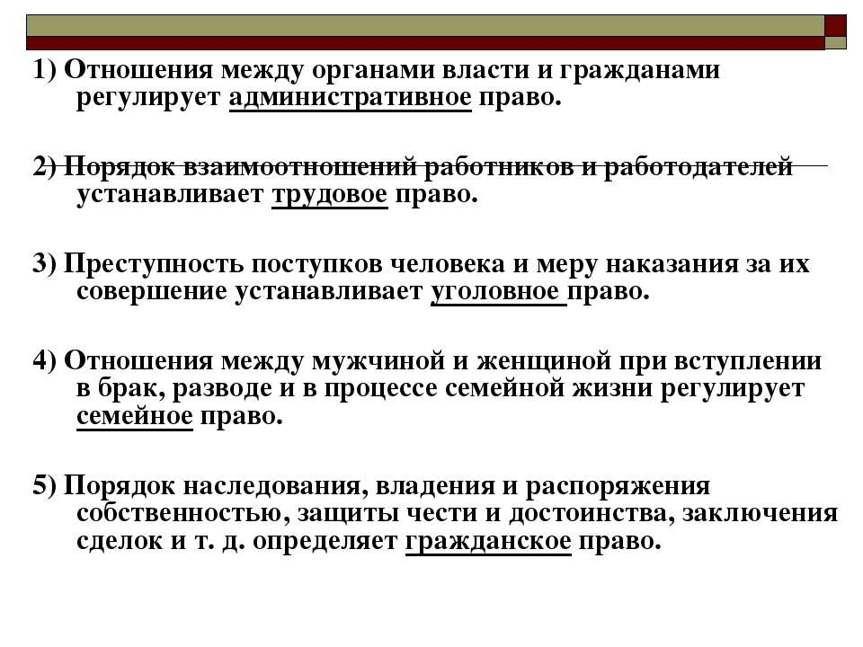 1) Отношения между органами власти и гражданами регулирует административное п...