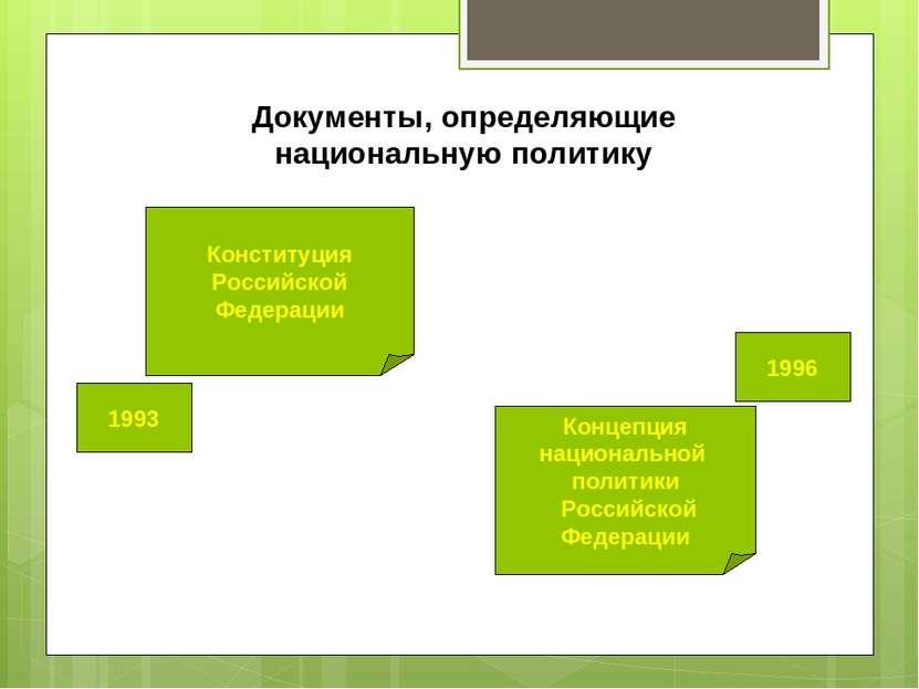 Конституция Российской Федерации Концепция национальной политики Российской Ф...