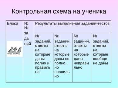 Контрольная схема на ученика
