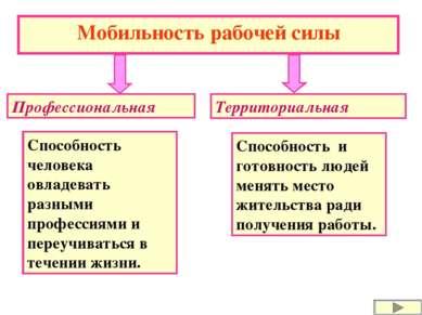 Мобильность рабочей силы Профессиональная Территориальная Способность человек...