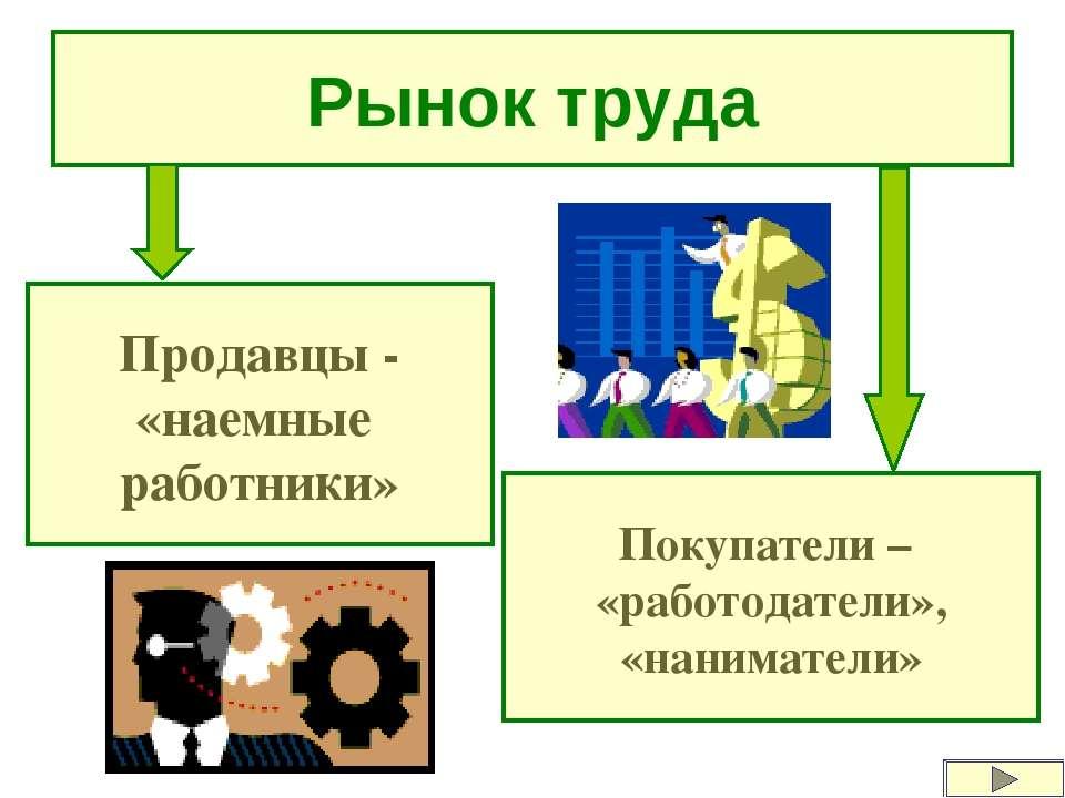 Рынок труда Продавцы - «наемные работники» Покупатели – «работодатели», «нани...