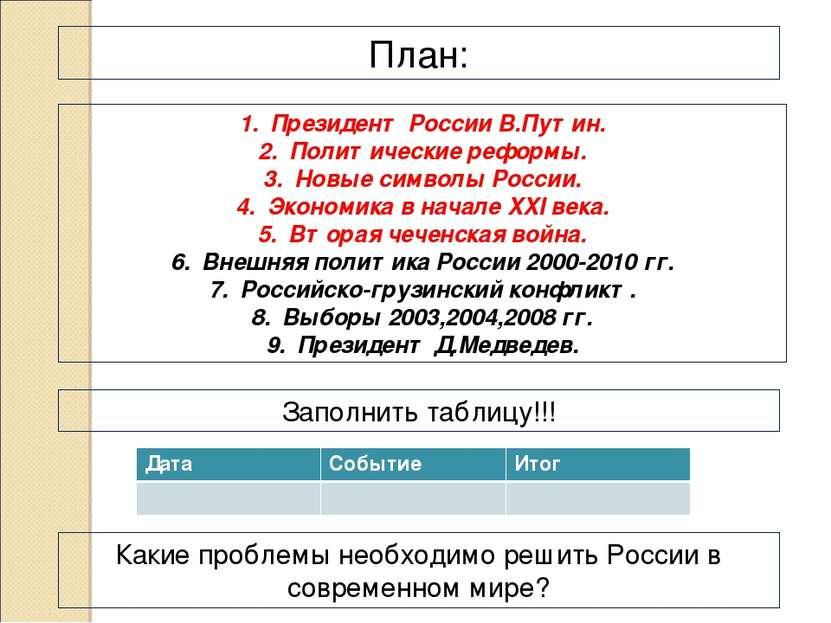 План: Президент России В.Путин. Политические реформы. Новые символы России. Э...