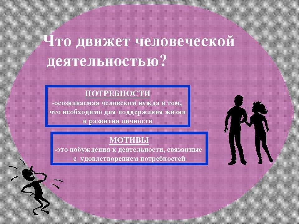 Что движет человеческой деятельностью? МОТИВЫ -это побуждения к деятельности,...