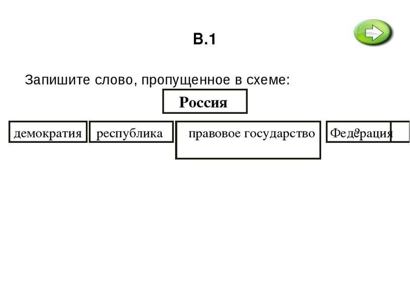 В.1  Запишите слово, пропущенное в схеме:       демократия республика ...