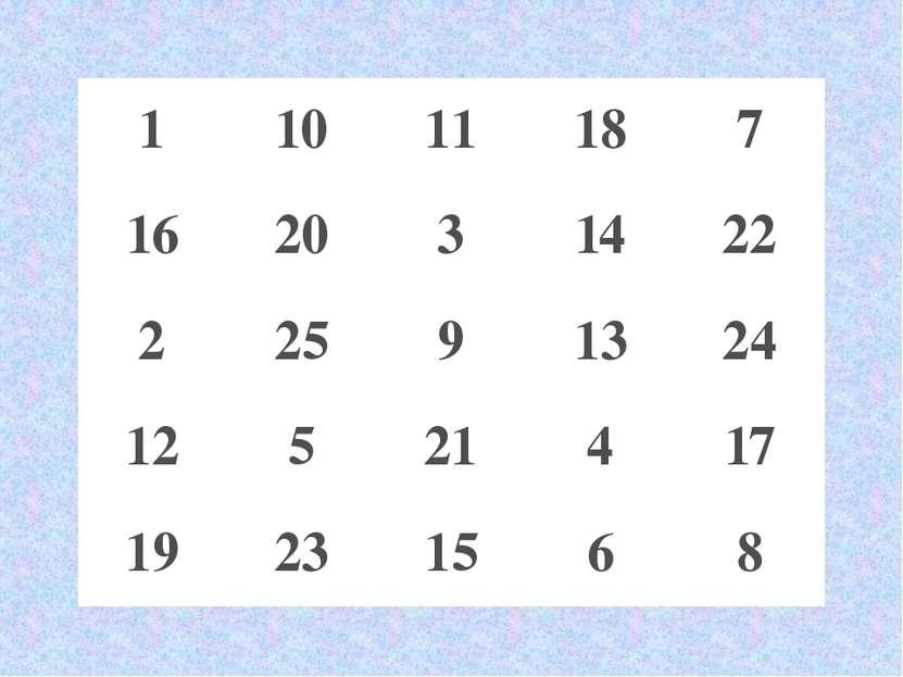 1 10 11 18 7 16 20 3 14 22 2 25 9 13 24 12 5 21 4 17 19 23 15 6 8