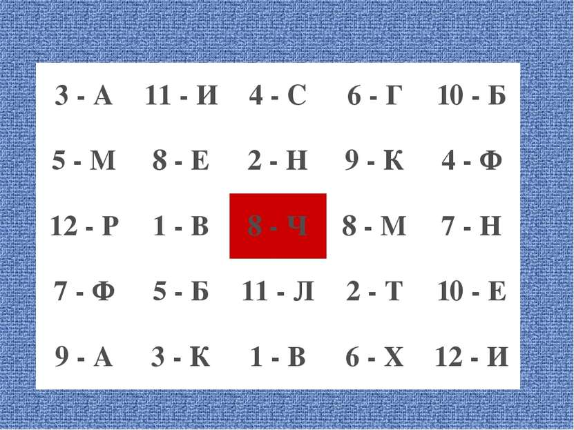 3 - А 11 - И 4 - С 6 - Г 10 - Б 5 - М 8 - Е 2 - Н 9 - К 4 - Ф 12 - Р 1 - В 8 ...