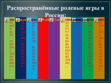Распространённые ролевые игры в России: