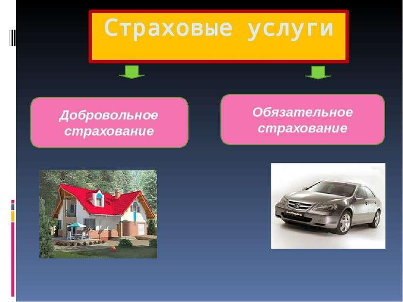 Страховые услуги Добровольное страхование Обязательное страхование
