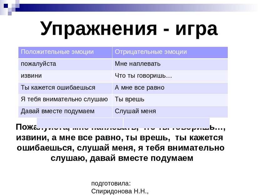 """подготовила: Спиридонова Н.Н., учитель МОУ """"СОШ №4"""" Упражнения - игра Пожалуй..."""