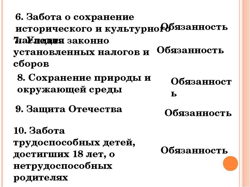 6. Забота о сохранение исторического и культурного наследия Обязанность 7. Уп...