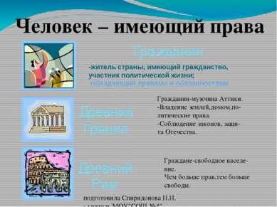 "подготовила Спиридонова Н.Н. - учитель МОУ""СОШ №4"" Гражданин-мужчина Аттики. ..."