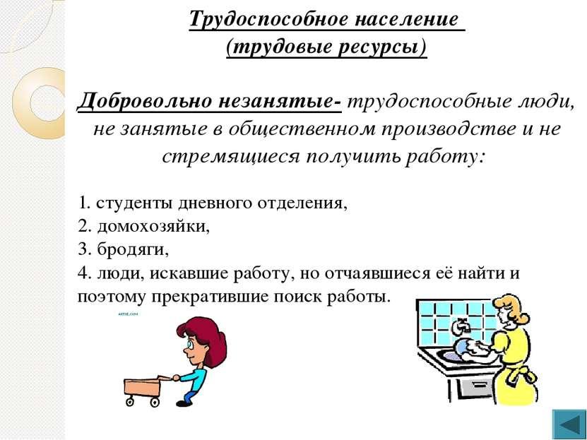 Трудоспособное население (трудовые ресурсы) Добровольно незанятые- трудоспосо...