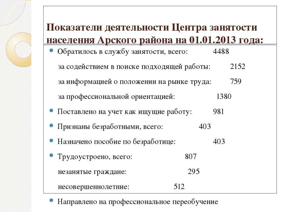 Показатели деятельности Центра занятости населения Арского района на 01.01.20...