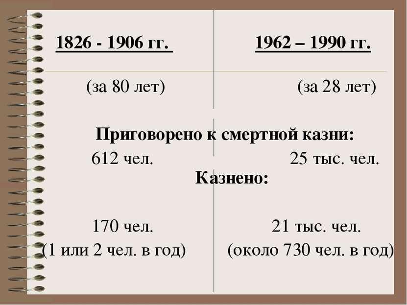 1826 - 1906 гг. 1962 – 1990 гг. (за 80 лет) (за 28 лет) Приговорено к смертно...