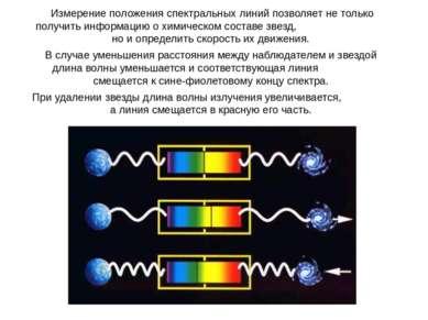 Измерение положения спектральных линий позволяет не только получить информаци...