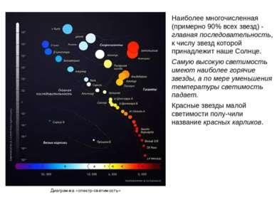 Наиболее многочисленная (примерно 90% всех звезд) - главная последовательност...