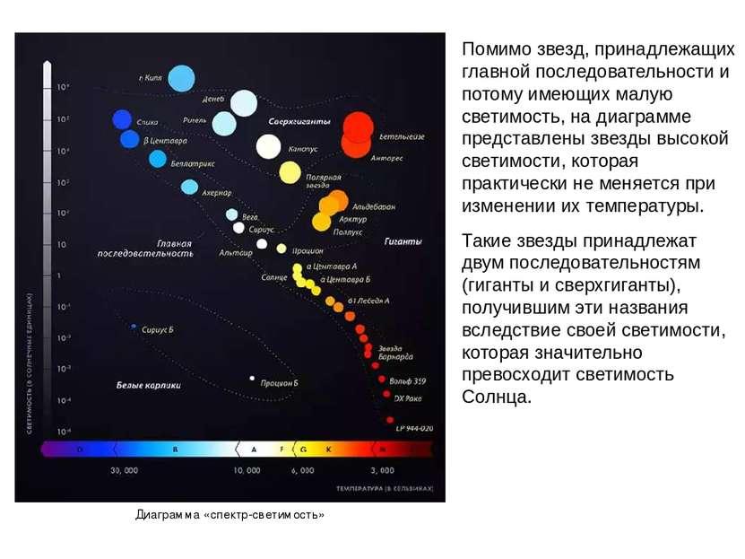 Помимо звезд, принадлежащих главной последовательности и потому имеющих малую...