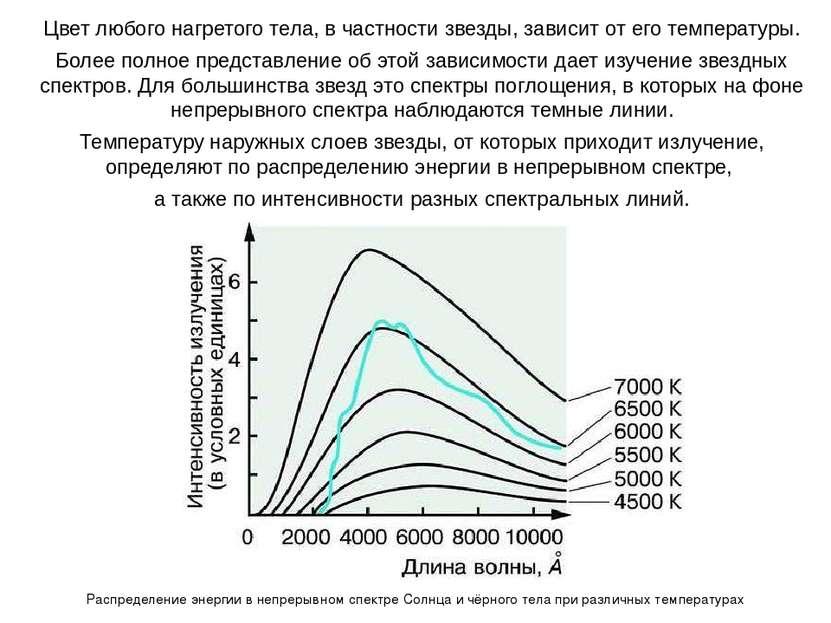 Цвет любого нагретого тела, в частности звезды, зависит от его температуры. Б...
