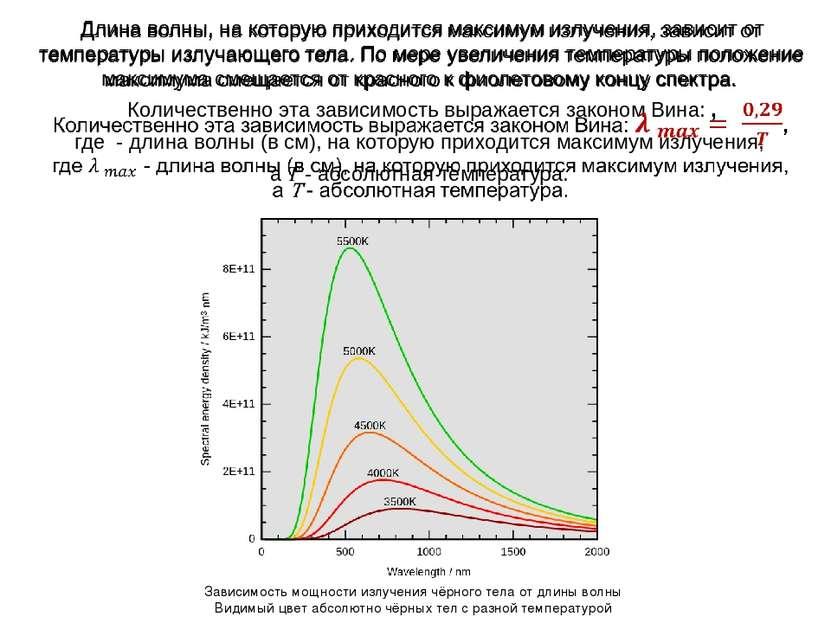 Зависимость мощности излучения чёрного тела от длины волны Видимый цвет абсол...